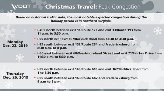 Here is VDOT's peak congestion travel predictions for Christmas. (WYDaily/ Courtesy of VDOT)