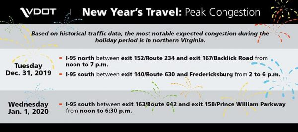 Here is VDOT's peak congestion travel predictions for New Years. (WYDaily/ Courtesy of VDOT)